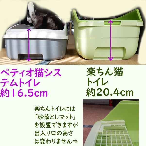 ペティオ猫システムトイレと楽ちん猫トイレの比較